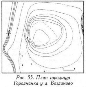 Городище у деревни Богданово