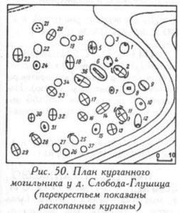 Курганный могильник у деревни Слобода-Глушица