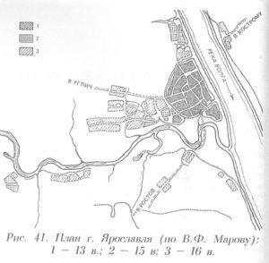 План Ярославля