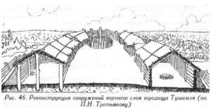 Реконструкция городища Тушемля
