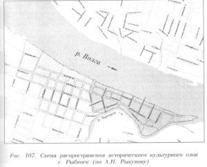 Культурный слой города Рыбинск