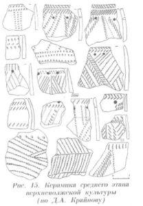 Керамика верхневолжской культуры